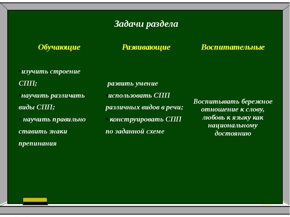 Задачи раздела Обучающие Развивающие Воспитательные изучить строение СПП; нау...
