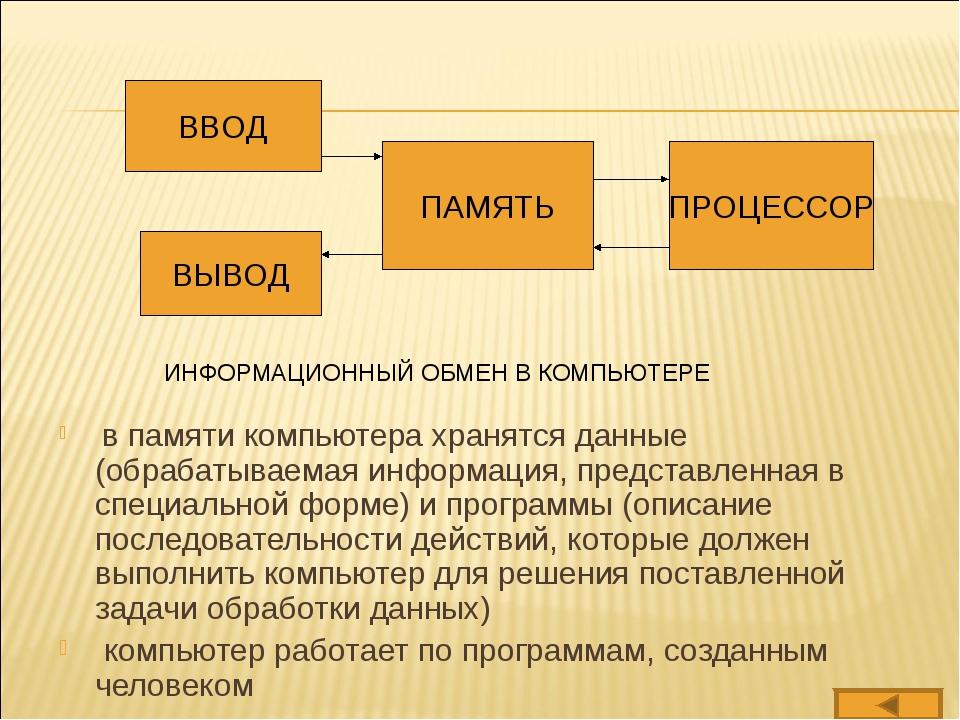 в памяти компьютера хранятся данные (обрабатываемая информация, представленн...