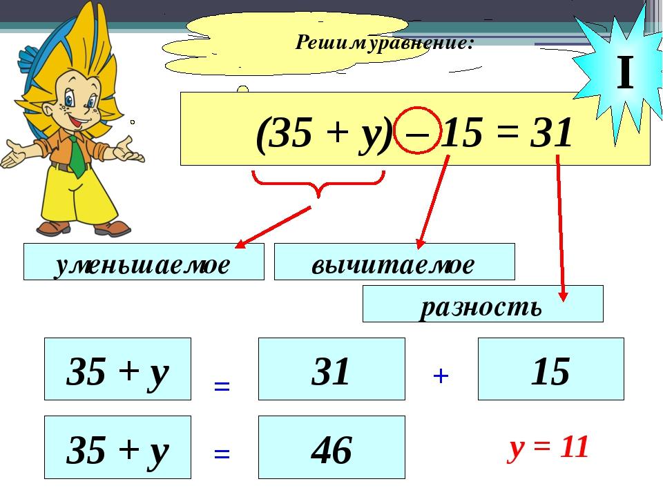 Решим уравнение: (35 + у) – 15 = 31 уменьшаемое вычитаемое разность 35 + у =...