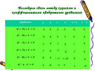 Исследуем связь между корнями и коэффициентами квадратного уравнения 5 -5 -7