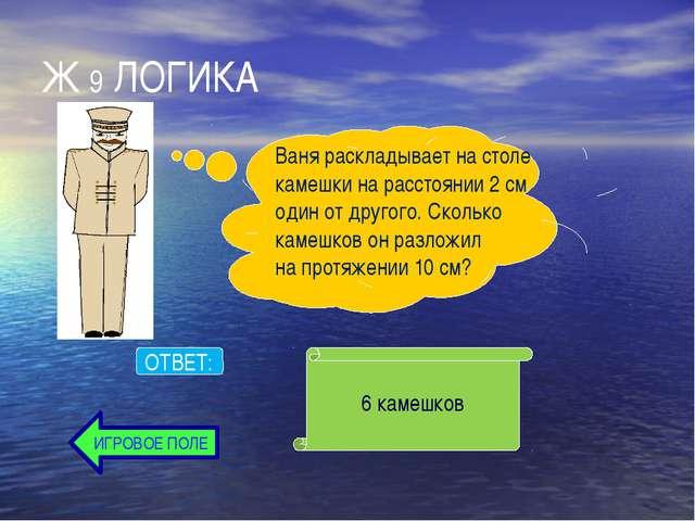 З 8 ЗАДАЧА ИГРОВОЕ ПОЛЕ ОТВЕТ: Площадь квартиры составляет 98 м(2) Площадь сп...