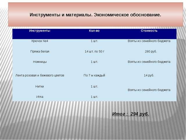 Инструменты и материалы. Экономическое обоснование. Итог : 294 руб. Инструме...