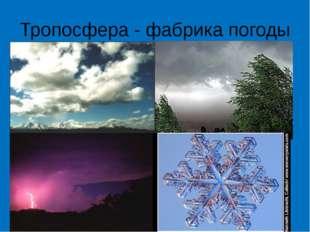Тропосфера - фабрика погоды
