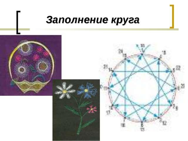 Заполнение круга