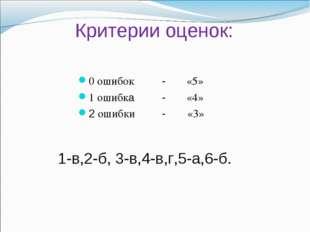 Критерии оценок: 0 ошибок  -  «5» 1 ошибка -  «4» 2 ошибки - «3» 1-в,2-б