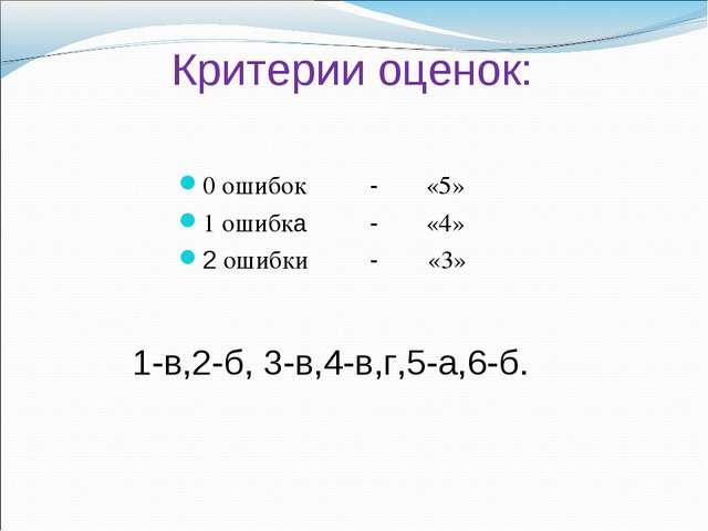 Критерии оценок: 0 ошибок  -  «5» 1 ошибка -  «4» 2 ошибки - «3» 1-в,2-б...