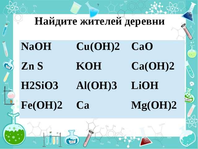 Найдите жителей деревни ? NaOH Cu(OH)2 CаO Zn S KOН Cа(OH)2 H2SiO3 Al(OH)3 Li...