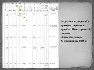 Выдержка из сведений о приходах, церквах и причётах Нижегородской епархии (Ад