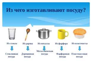 Из чего изготавливают посуду? Из стекла Стеклянная посуда Из дерева Деревянна