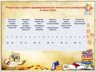 Результаты оценки сформированности личностного результата 4 класс 2012г. Оце