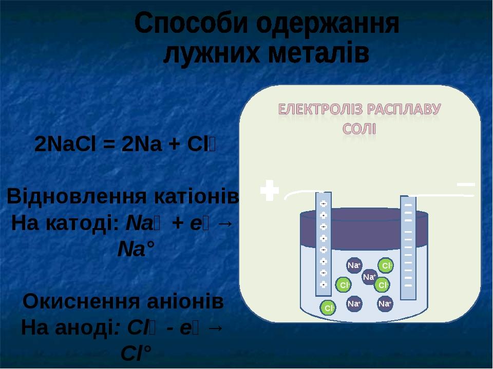 2NaCl = 2Na + Cl₂ Відновлення катіонів На катоді: Na⁺ + e⁻→ Na° Окиснення ан...