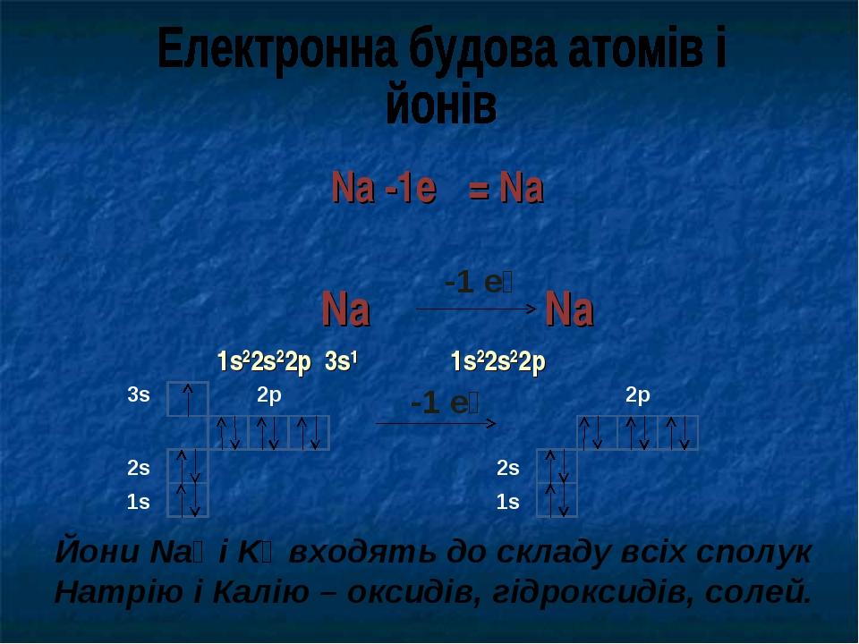 Na -1e⁻ = Na⁺ Na Na⁺ 1s²2s²2p⁶3s¹ 1s²2s²2p⁶ -1 e⁻ -1 e⁻ 3s 2s 1s 2p 2p 1s 2s...