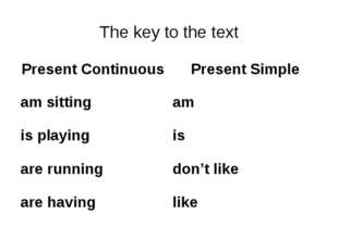 The key to the text Present Continuous Present Simple am sitting am is playin