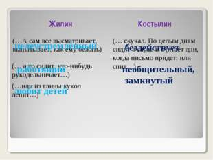 Жилин Костылин (…А сам всё высматривает, выпытывает, как ему бежать) (… скуча