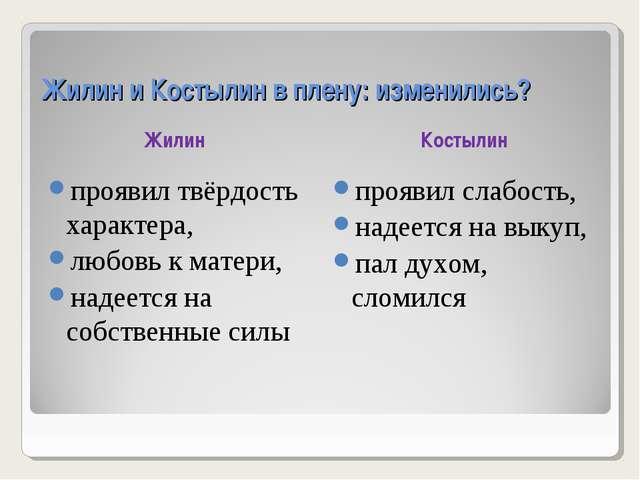 Жилин и Костылин в плену: изменились? Жилин Костылин проявил твёрдость характ...