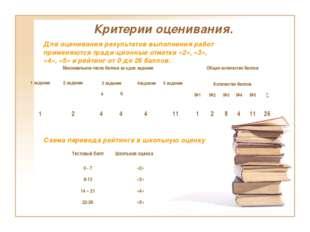 Критерии оценивания. Для оценивания результатов выполнения работ применяются