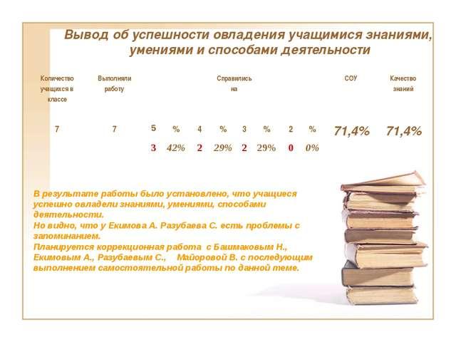 Вывод об успешности овладения учащимися знаниями, умениями и способами деятел...