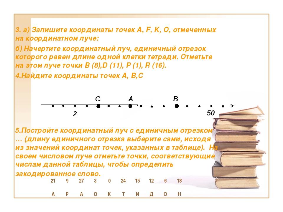 3. а) Запишите координаты точек А, F, K, О, отмеченных на координатном луче:...
