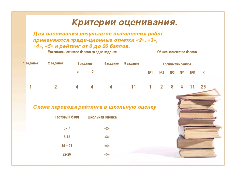 Критерии оценивания. Для оценивания результатов выполнения работ применяются...