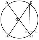 http://math.reshuege.ru/get_file?id=1460