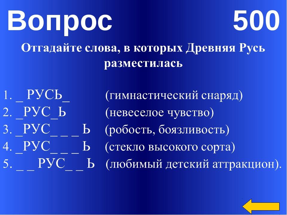 Вопрос 200 Первые русские святые, покровители земли Русской и княжеского рода...
