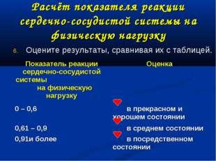 Расчёт показателя реакции сердечно-сосудистой системы на физическую нагрузку