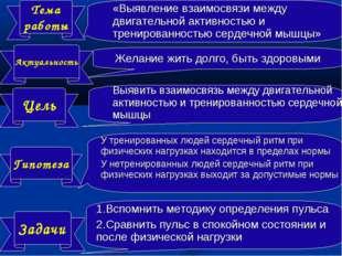 Тема работы Задачи Гипотеза Цель Актуальность «Выявление взаимосвязи между дв