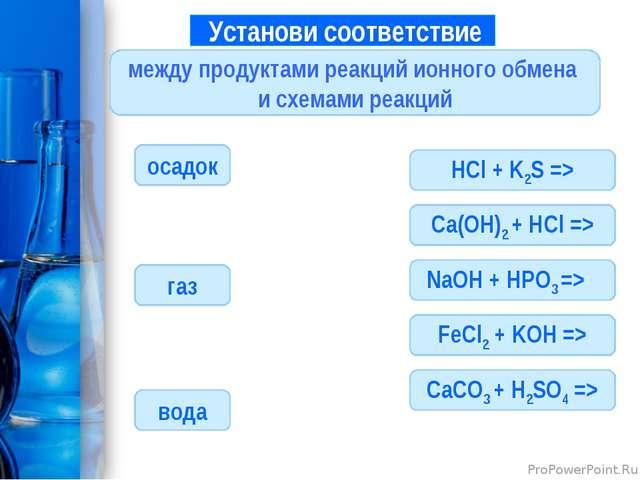 Установи соответствие между продуктами реакций ионного обмена и схемами реак...