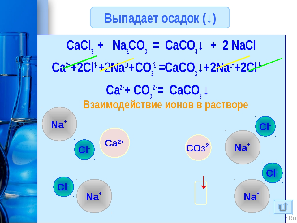 Выпадает осадок (↓) CaCl2 + Na2CO3 = CaCO3↓ + 2 NaCl Ca2+ +2Cl1- +2Na1++CO32...