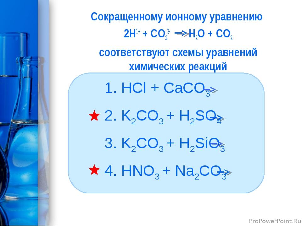 Сокращенному ионному уравнению 2H1+ + CО32- H2O + CО2 соответствуют схемы ура...