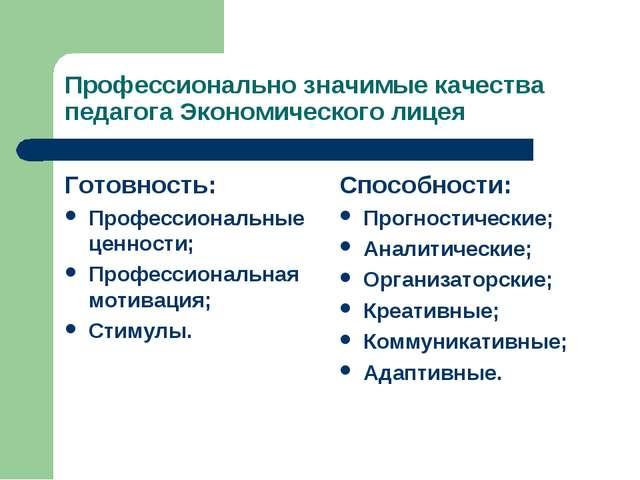 Профессионально значимые качества педагога Экономического лицея Готовность: П...