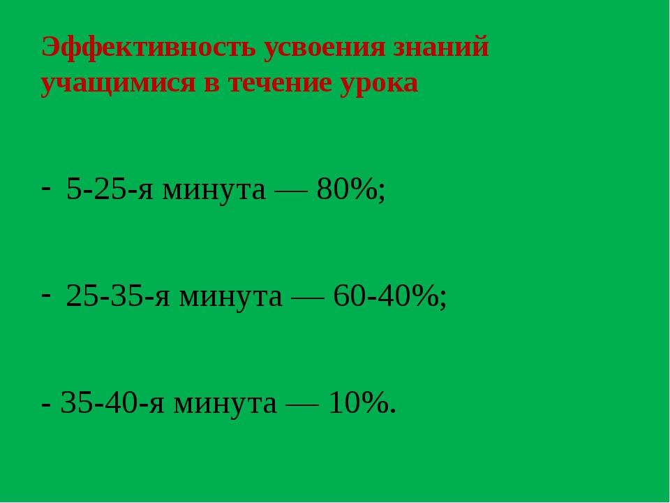 Эффективность усвоения знаний учащимися в течение урока 5-25-я минута — 80%;...