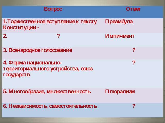 Вопрос Ответ 1.Торжественное вступление к тексту Конституции - Преамбула 2.?...