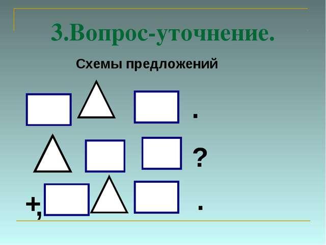 3.Вопрос-уточнение. Схемы предложений ? . + , . ?