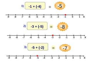 = -5 -8 -7 1) -1 + (-4) 3) -5 + (-2) = = 2) -3 + (-5)