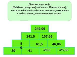 Дополни пирамиду. Найдите сумму модулей чисел. Имеется в виду, что в каждой я
