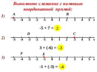 Выполните сложение с помощью координатной прямой: 1) А -5 + 7 = … В 2) С D 3