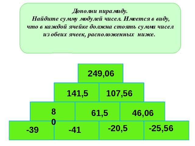 Дополни пирамиду. Найдите сумму модулей чисел. Имеется в виду, что в каждой я...