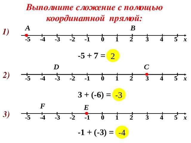 Выполните сложение с помощью координатной прямой: 1) А -5 + 7 = … В 2) С D 3...