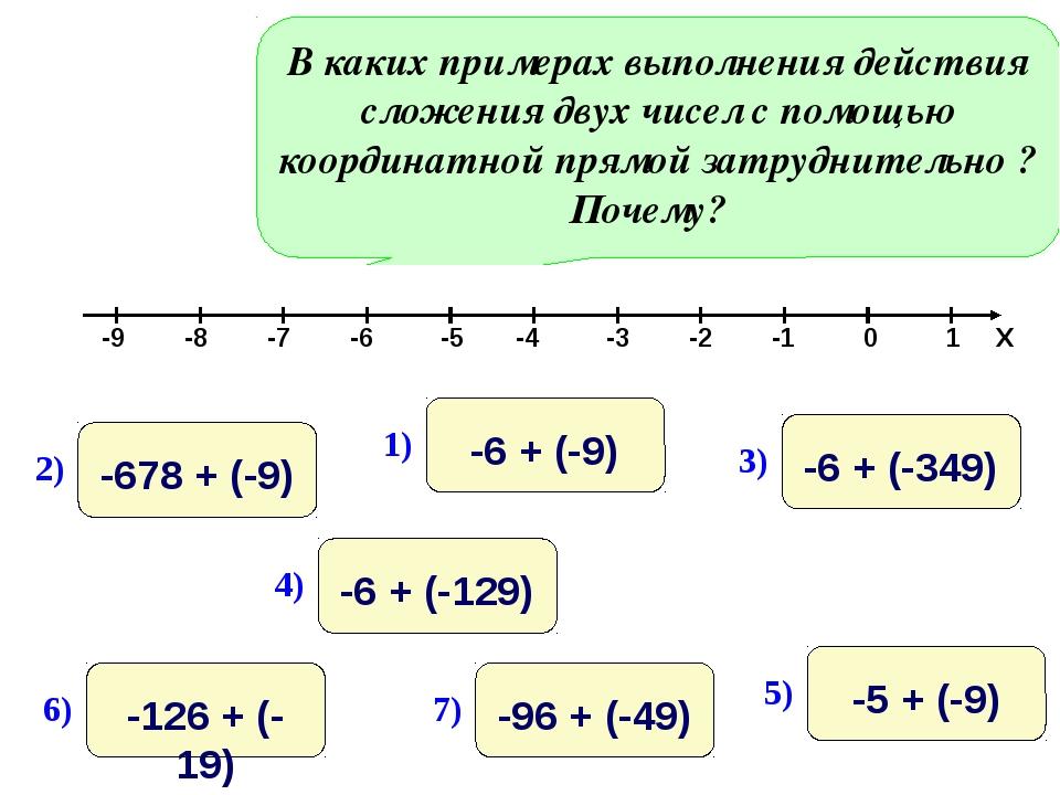 В каких примерах выполнения действия сложения двух чисел с помощью координатн...