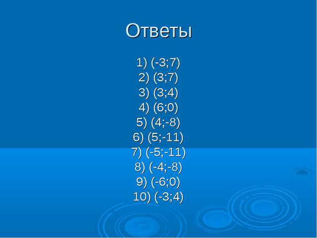 Ответы 1) (-3;7) 2) (3;7) 3) (3;4) 4) (6;0) 5) (4;-8) 6) (5;-11) 7) (-5;-11)...