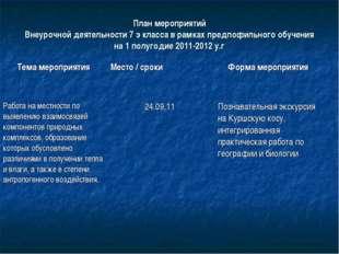 План мероприятий Внеурочной деятельности 7 э класса в рамках предпофильного о