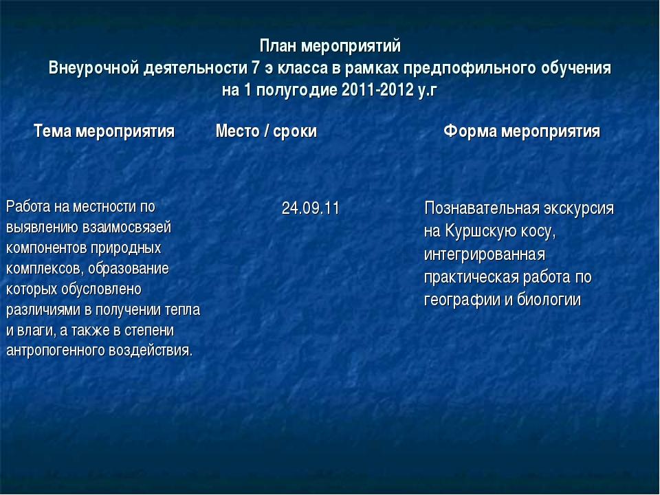 План мероприятий Внеурочной деятельности 7 э класса в рамках предпофильного о...