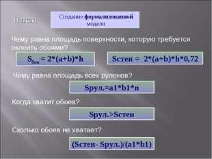 I этап Создание описательной информационной модели Создание формализованной м
