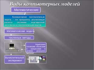 Виды компьютерных моделей Компьютерная математическая модель – это программа,