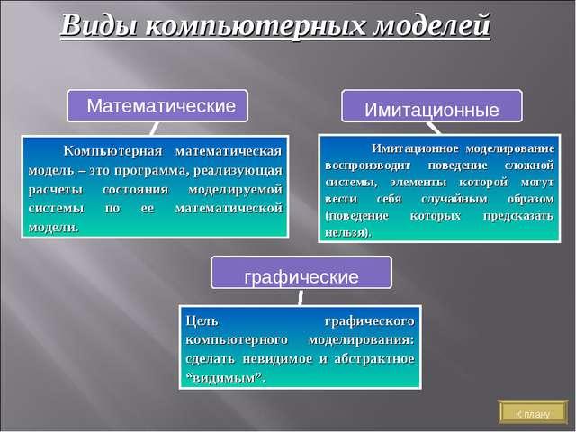 Виды компьютерных моделей Цель графического компьютерного моделирования: сдел...