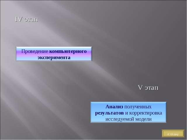 IV этап V этап К плану