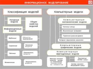 ИНФОРМАЦИОННОЕ МОДЕЛИРОВАНИЕ Классификация моделей Натурные модели Информацио