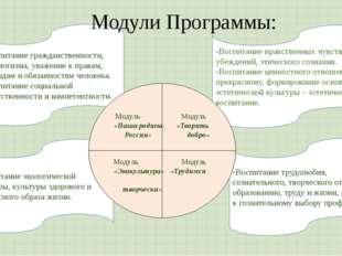 -Воспитание гражданственности, патриотизма, уважение к правам, свободам и об
