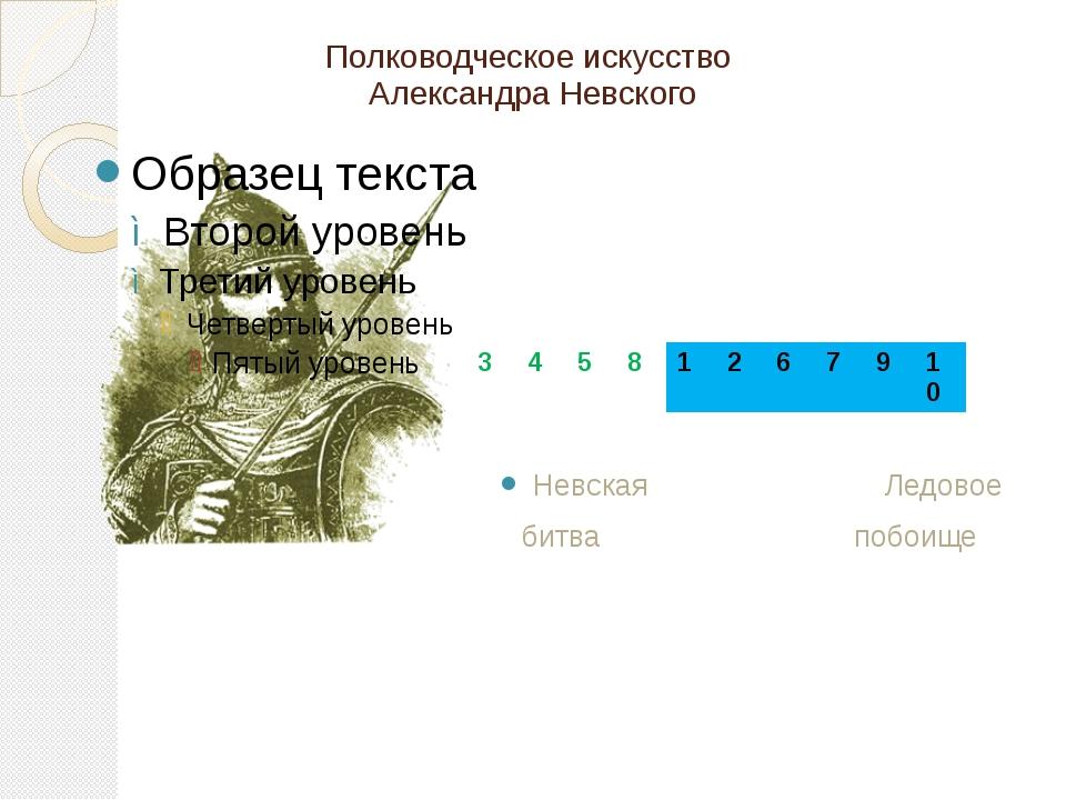Полководческое искусство Александра Невского Невская Ледовое битва побоище 3...